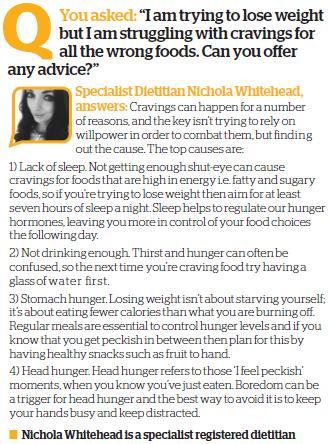 Food Cravings Nichola Whitehead