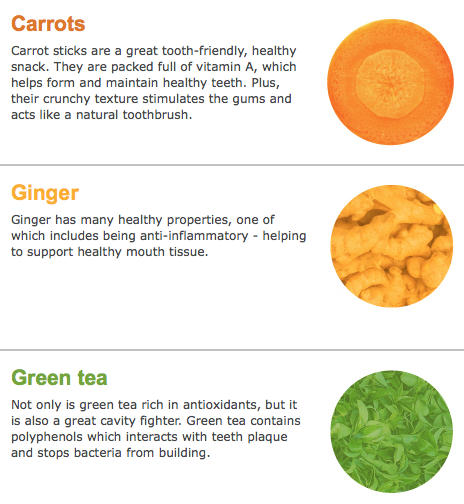 Foods for a healthy smile