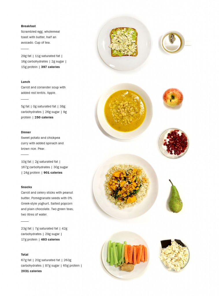 healthy-meals_explained
