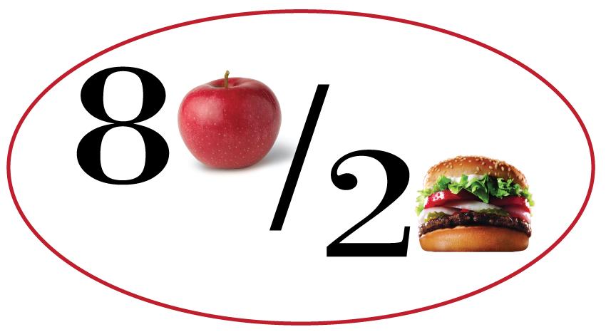 The 80/20 Food Rule